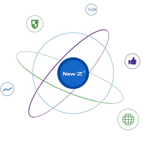 NEW Z+ 网站建设产品